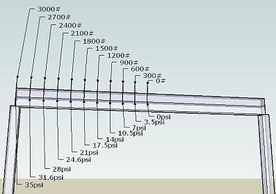 Flitch beam » strucalc™.
