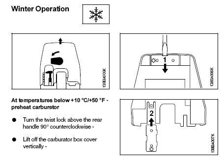 Stihl 034 Chainsaw Carburetor Diagram Block And Schematic Diagrams