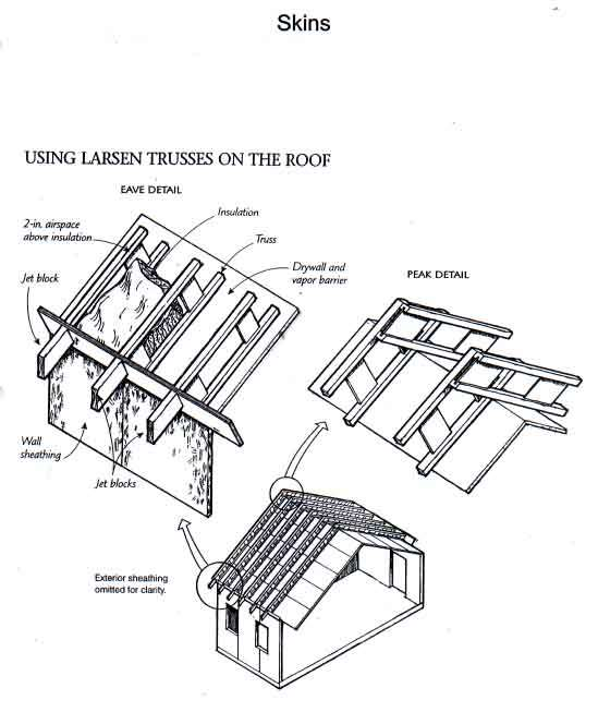 Wall Truss Systems For Enclosing Timber Frames in Timber Framing/Log ...