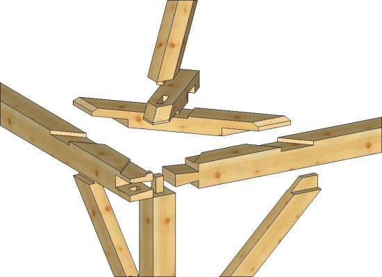 Mansard Roof construction in Timber Framing/Log construction