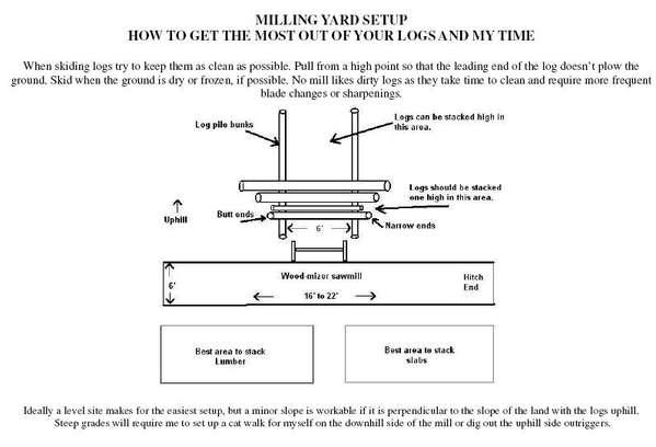 can you attach a pdf to mailchimp