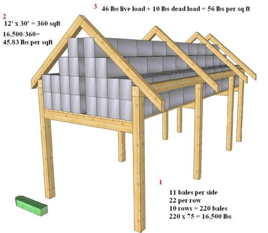 Design Questions For A New Barn In Timber FramingLog