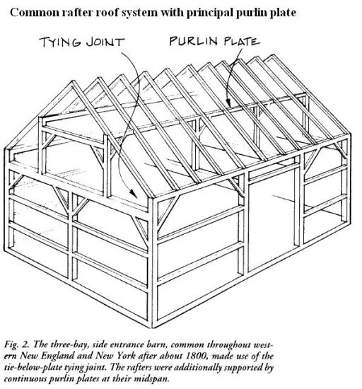 Pole Barn Plans likewise Best Of 19 Images Saltbox Roof Framing moreover Guide To Get Build Shed Rafters further Building envelopes together with 30751209925182657. on lean to roof plans