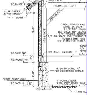 House plans in ms get house design ideas for Concrete slab vs crawl space