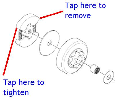 Clutch Assembly Spring, and separate idling issue in Chainsaws