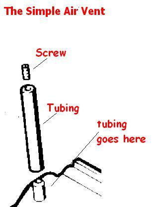 Stihl 025 Fuel Line Diagram Online Schematic Diagram