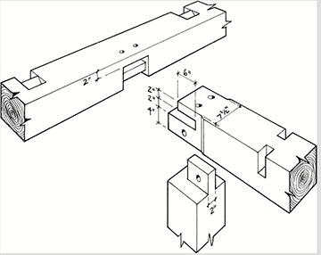 how to join a corner in timber framing log construction Tie Beam vs Grade Beam drawing by jack sobon from historic american timber joinery you could also extend the tie out past the post to carry the plate with an overhang