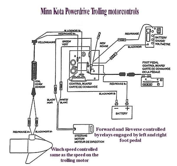 minn kota foot pedal wiring diagram wiring wiring diagram