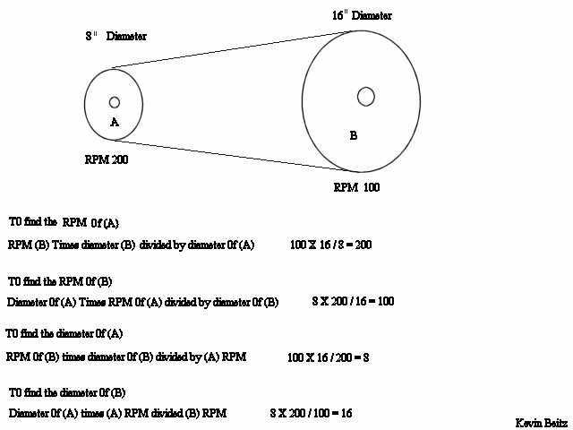 Timing Belt Calculator - Belt Length Calculator | B&B ...
