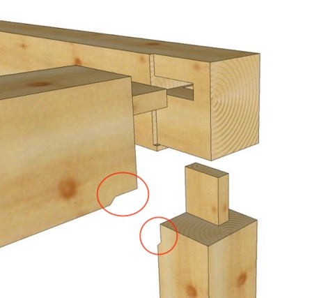 Question about timber joints in Timber Framing/Log construction