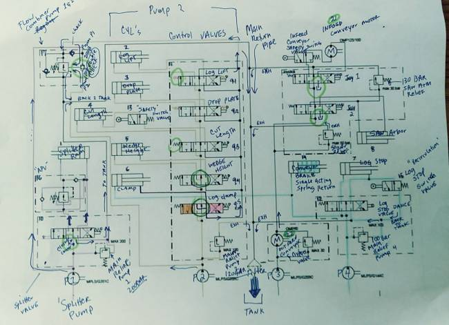 Well, i went mad. in Forestry and Logging | Hydraulic Conveyor Schematic |  | The Forestry Forum