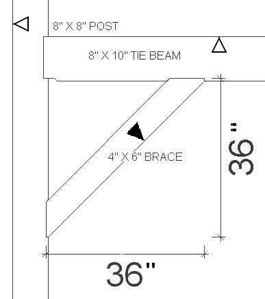 Brace Layout Question and Answers in Timber Framing/Log construction