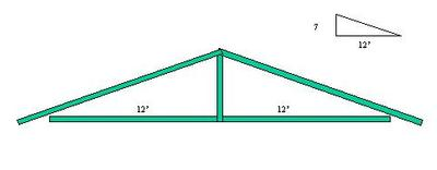 24 Foot Trusses