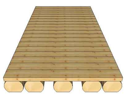Building A Log Footbridge